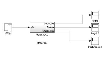 کنترل PID موتور DC