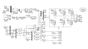 شبیه سازی اینورتر بر مبنای مدولاسیون پهنای پالس فضای برداری (SVPWM) در نرم افزار متلب