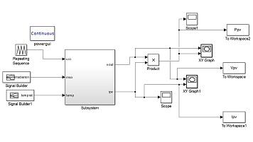 شبیه سازی پنل خورشیدی 36 وات در نرم افزار متلب