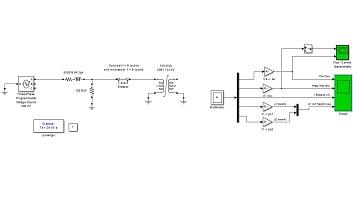 شبیه سازی ترانسفورماتور جهت نمایش نمودار اشباع شار با حلقه هیسترزیس در سیمولینک متلب