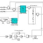 شبیه سازی تغذیه موتور DC توسط مبدل تریستوری سه فاز در محیط سیمولینک متلب
