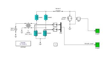 شبیه سازی یکسو ساز تکفاز به کمک پل دیودی در محیط سیمولینک متلب