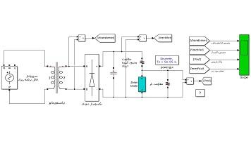 شبیه سازی رگولاتور ولتاژ به کمک دیود زنر در نرم افزار متلب