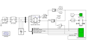 مدلسازی ماشین سنکرون سه فاز در سیمولینک Matlab