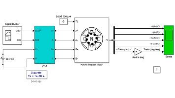 شبیه سازی یک موتور پله ای به همراه درایو تغذیه آن در محیط سیمولینک نرم افزار متلب