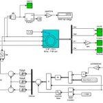 کنترل دور موتور القایی به کمک اینورتر در محیط سیمولینک نرم افزار متلب