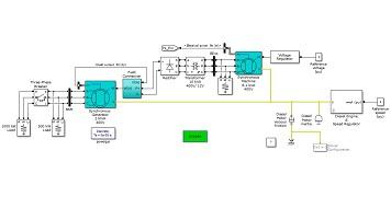 شبیه سازی کوپل مکانیکی ژنراتور سنکرون به همراه سیستم تحریک با موتر دیزلی در نرم افزار متلب