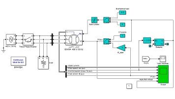شبیه سازی راه اندازی موتور سنکرون سه فاز به کمک سیم پیچی های میرا کننده در نرم افزار متلب