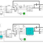 شبیه سازی کنترل سرعت موتور سنکرون و بررسی استراتژی بعد از قطع فاز در Matlab