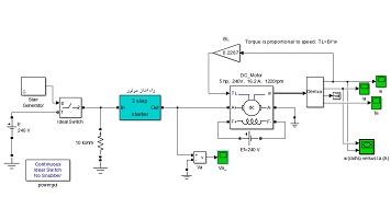 راه اندازی موتور DC به کمک استارتر مقاومتی سه مرحله ای در MATLAB