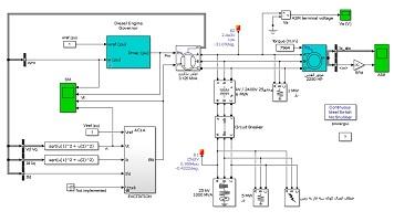 شبیه سازی وارد مدار شدن دیزل ژنراتور با ایجاد اتصال کوتاه در شبکه در نرم افزارMATLAB
