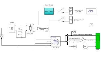 شبیه سازی درایو تغذیه موتور القایی تکفاز به کمک کنترل برداری در محیط سیمولینک نرم افزار متلب