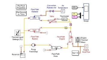 مدلسازی سیستم خنک کننده موتور خودرو در نرم افزار متلب
