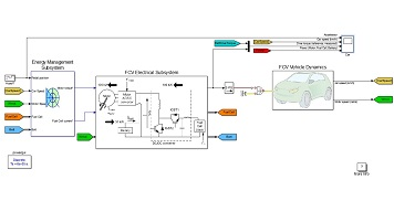 شبیه سازی سلول سوختی ترن برقی (FCV) در نرم افزار متلب