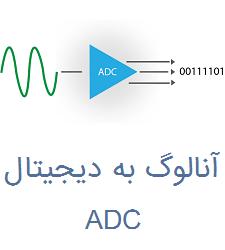 آنالوگ به دیجیتال ADC