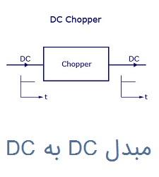 مبدل DC به DC