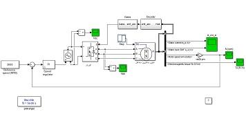 شبیه سازی کنترل سرعت حلقه بسته موتور سنکرون سه فاز با اینورتر توسط سیگنال اثر هال