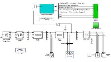 شبیه سازی اتصال STATCOM به شبکه قدرت و مانیتور کردن نوسانات آنی در ترمینال ولتاژ  در محیط Simulink نرم افزار Matlab