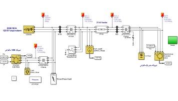 شبیه سازی اتصال نیروگاه بادی به شبکه قدرت به همراه پخش بار در محیط Simulink نرم افزار Matlab