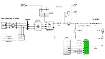 شبیه سازی خط انتقال HVDC به همراه تحلیل ماندگار و تحلیل گذرا در Matlab