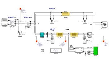 شبیه سازی شبکه قدرت دو خطه و مدلسازی خطای اتصال کوتاه تکفاز به زمین در Matlab