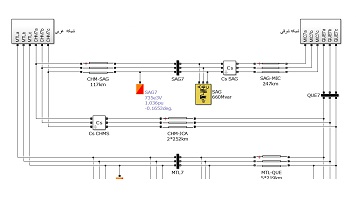 شبیه سازی شبکه قدرت ۲۹ باسه به همراه پایدار ساز سیستم قدرت و پخش بار در سیمولینک MATLAB