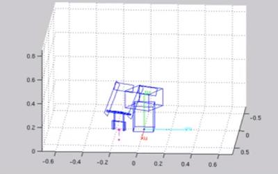 کنترل و شبیه سازی ربات Scorbot ER-V در نرم افزار متلب