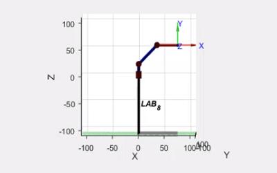 بررسی و پیاده سازی سینماتیک های معکوس و رو به جلو ربات ها در نرم افزار Matlab
