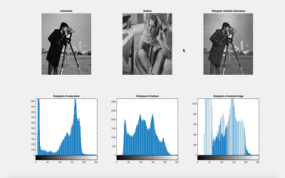 تطبیق هیستوگرام تصاویر در Matlab
