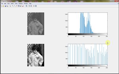 تنظیم کنتراست (contrast) تصاویر در نرم افزار matlab