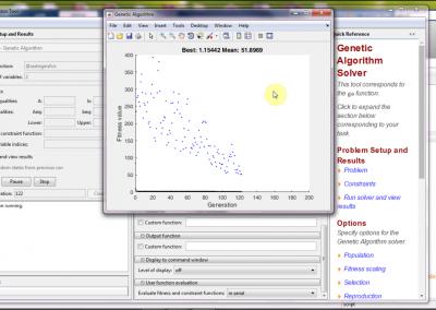 یافتن مقدار مینیمم یک تابع به کمک الگوریتم ژنتیک در نرم افزار matlab